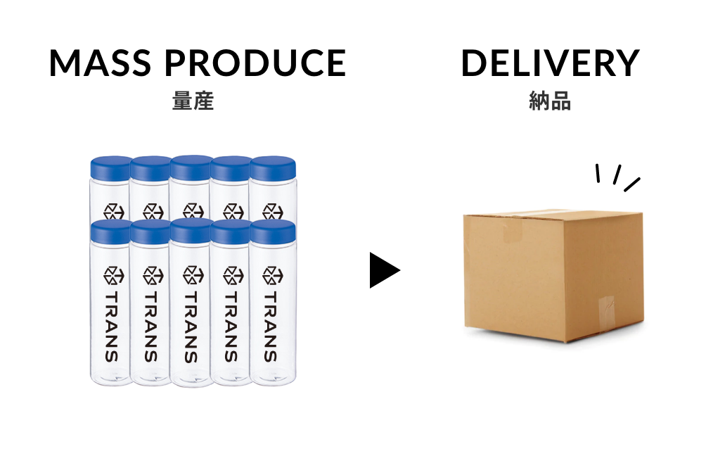 MASS PRODUCE量産・DELIVERY納品